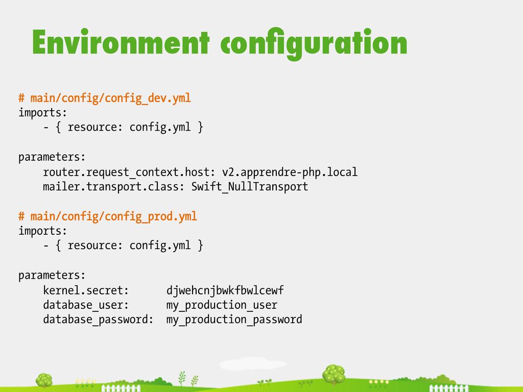 # main/config/config_dev.yml imports: - { resou...
