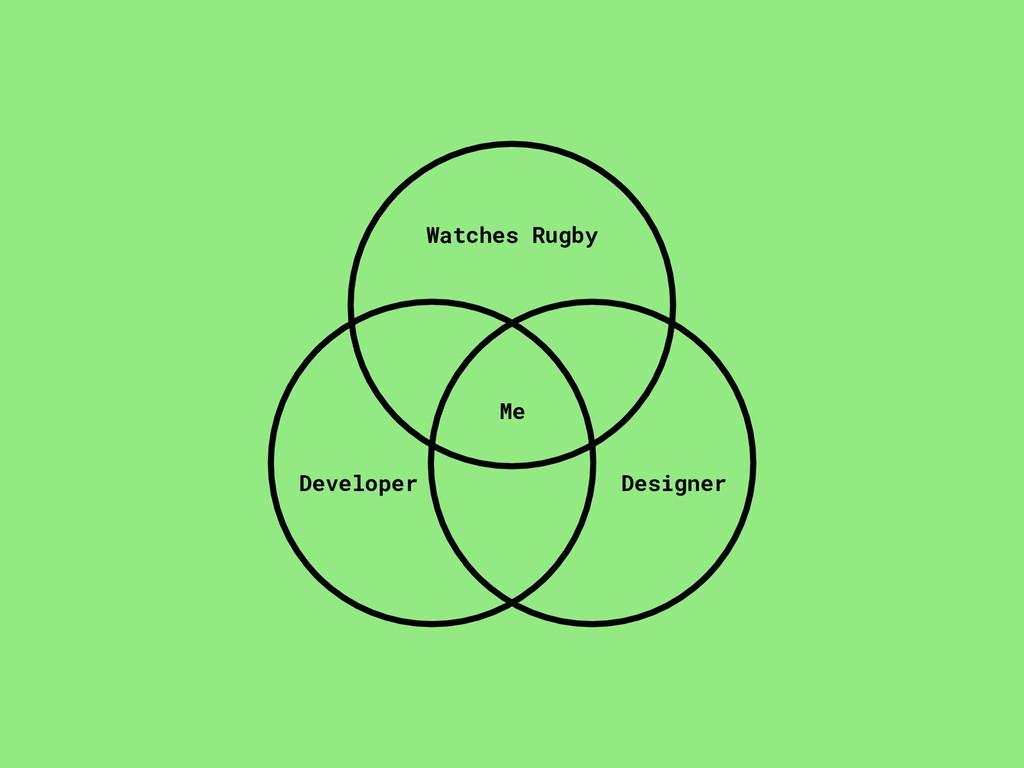 Watches Rugby Designer Developer Me