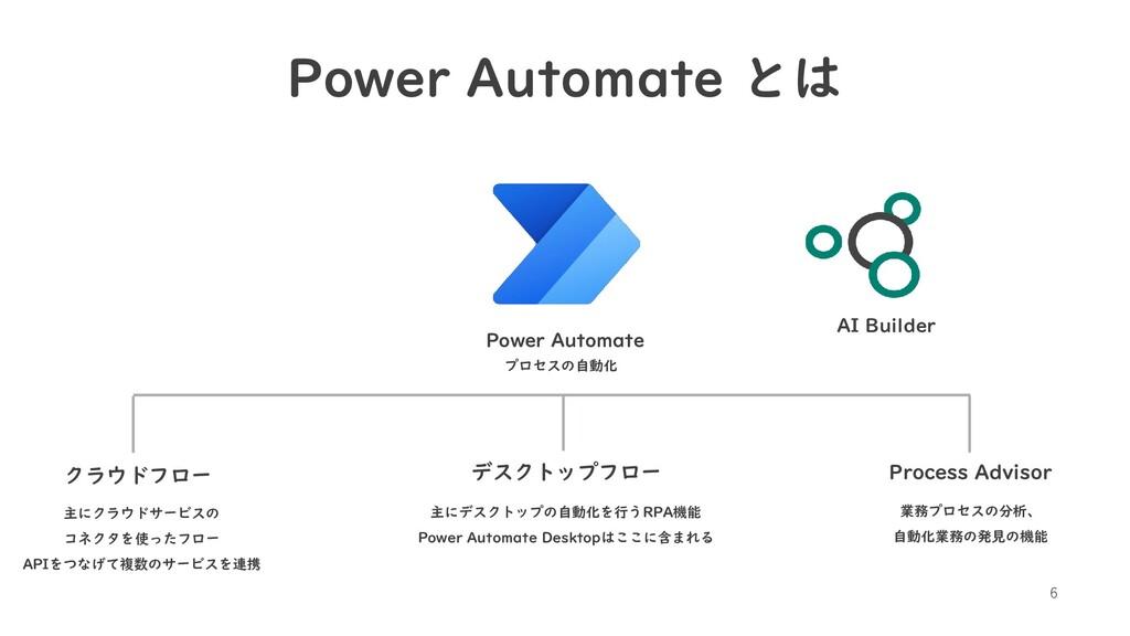 6 Power Automate とは Power Automate プロセスの自動化 クラウ...