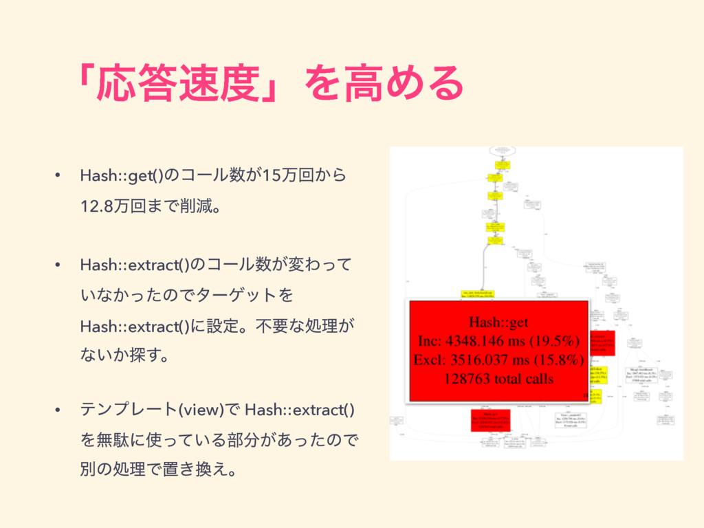 ʮԠʯΛߴΊΔ • Hash::get()ͷίʔϧ͕15ສճ͔Β 12.8ສճ·Ͱ...