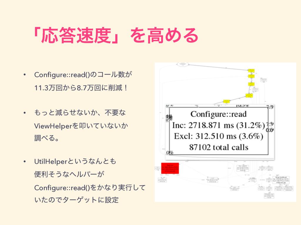 ʮԠʯΛߴΊΔ • Configure::read()ͷίʔϧ͕ 11.3ສճ͔Β8....