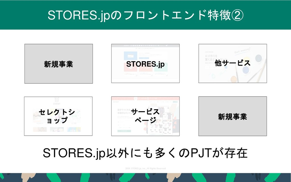 2019 STORES.jp, Inc., All Rights Reserved 11 ST...
