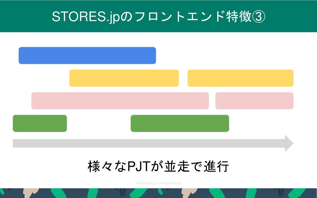2019 STORES.jp, Inc., All Rights Reserved 12 ST...