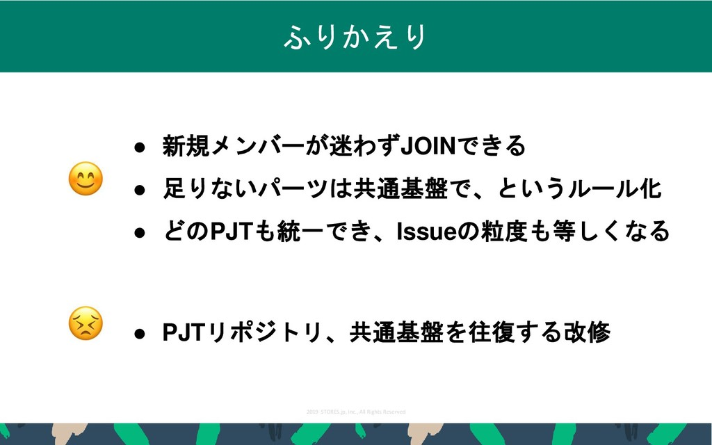 2019 STORES.jp, Inc., All Rights Reserved 29 ふり...