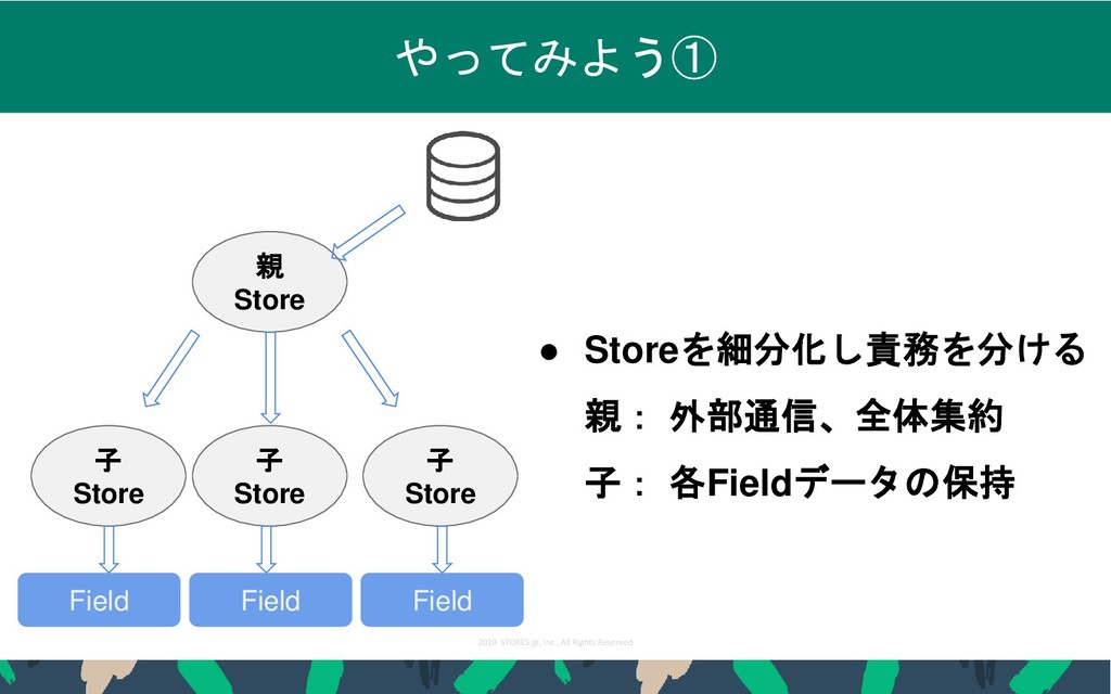 2019 STORES.jp, Inc., All Rights Reserved 33 やっ...