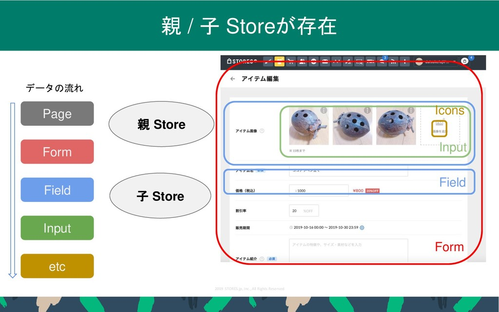 2019 STORES.jp, Inc., All Rights Reserved 35 親 ...