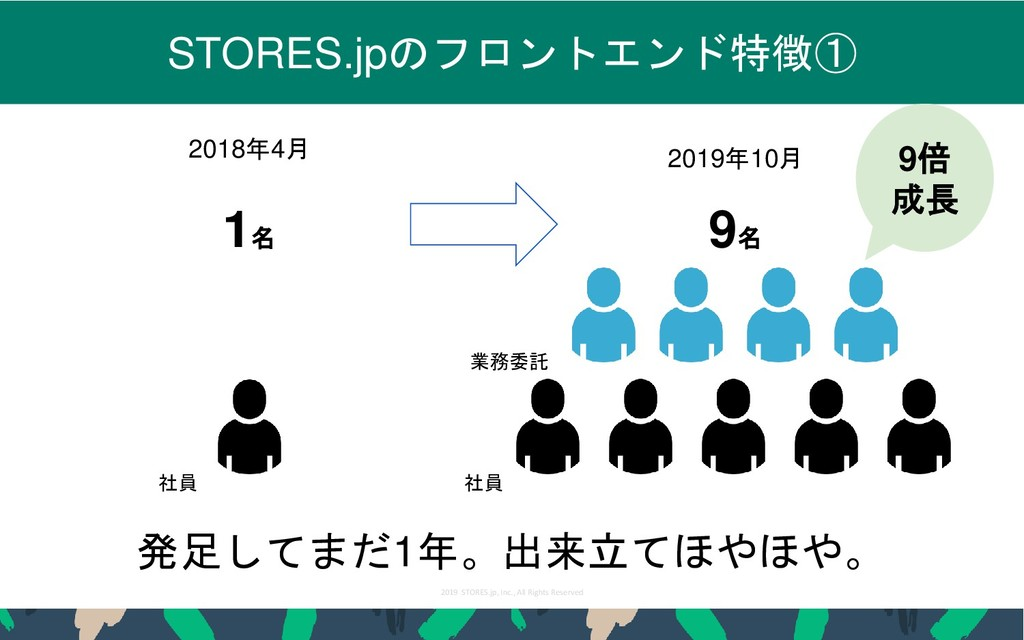 2019 STORES.jp, Inc., All Rights Reserved 10 ST...
