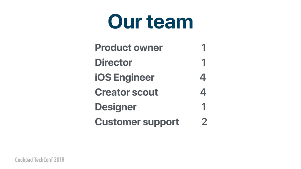 iOS Engineer Product owner Director 1 1 4 4 Des...