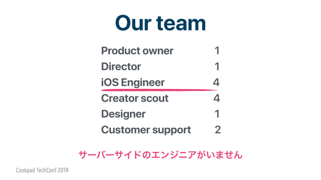 iOS Engineer Product owner Creator scout Direct...