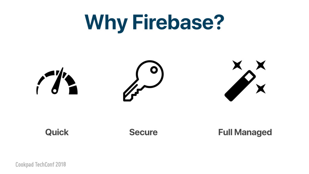 Full Managed Secure Quick Why Firebase?