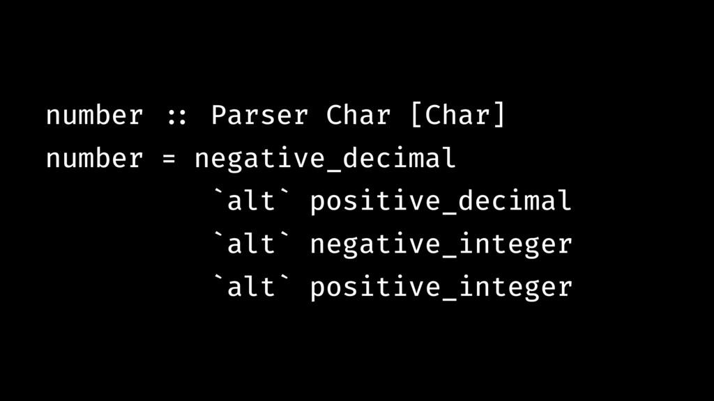 number !:: Parser Char [Char] number = negative...