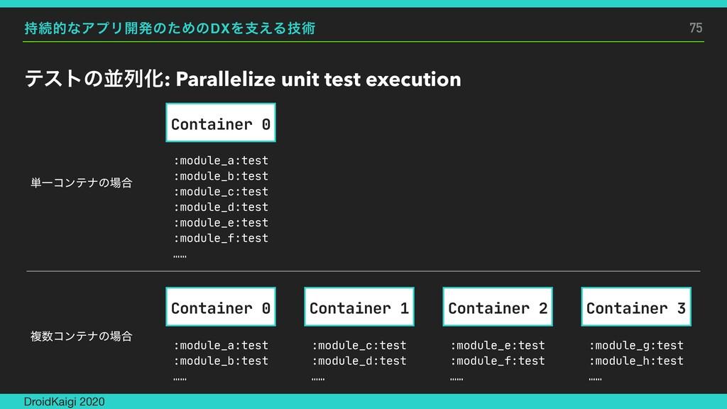 ଓతͳΞϓϦ։ൃͷͨΊͷDXΛࢧ͑Δٕज़ ςετͷฒྻԽ: Parallelize unit...