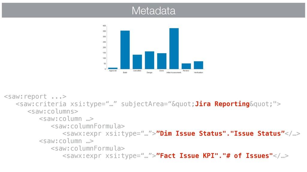 """<saw:report ...> <saw:criteria xsi:type=""""…"""" sub..."""