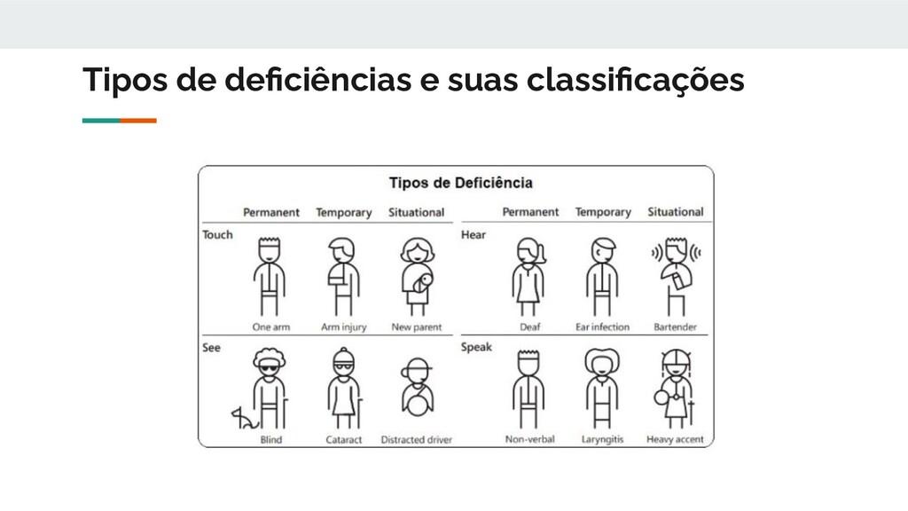 Tipos de deficiências e suas classificações