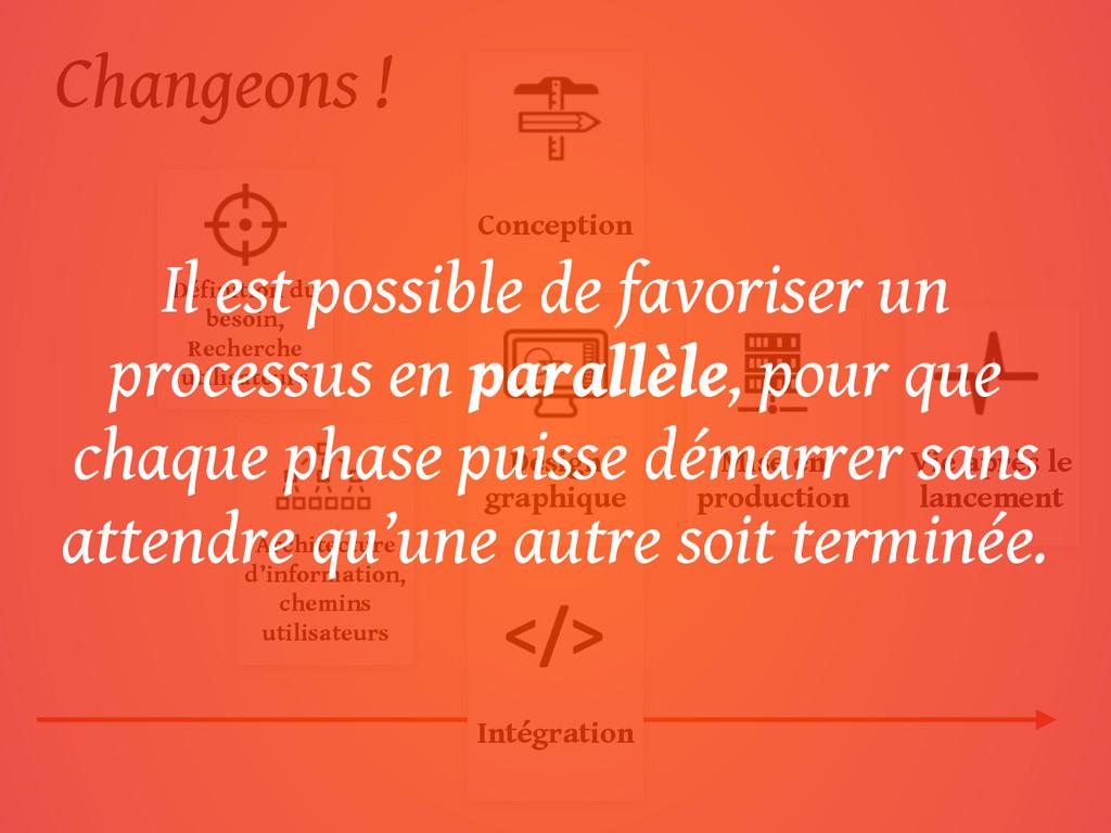 ! ! ! Intégration </> ! ! ! Design graphique ! ...