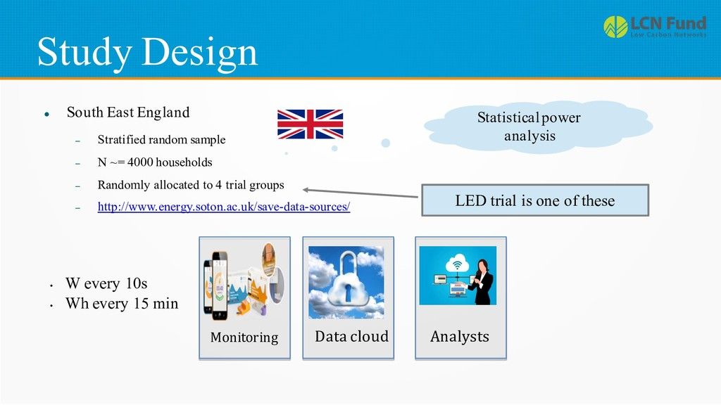 Study Design l South East England − Stratified ...