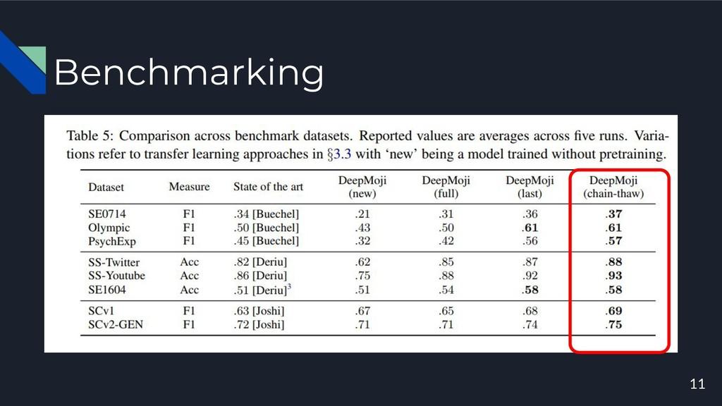 Benchmarking 11