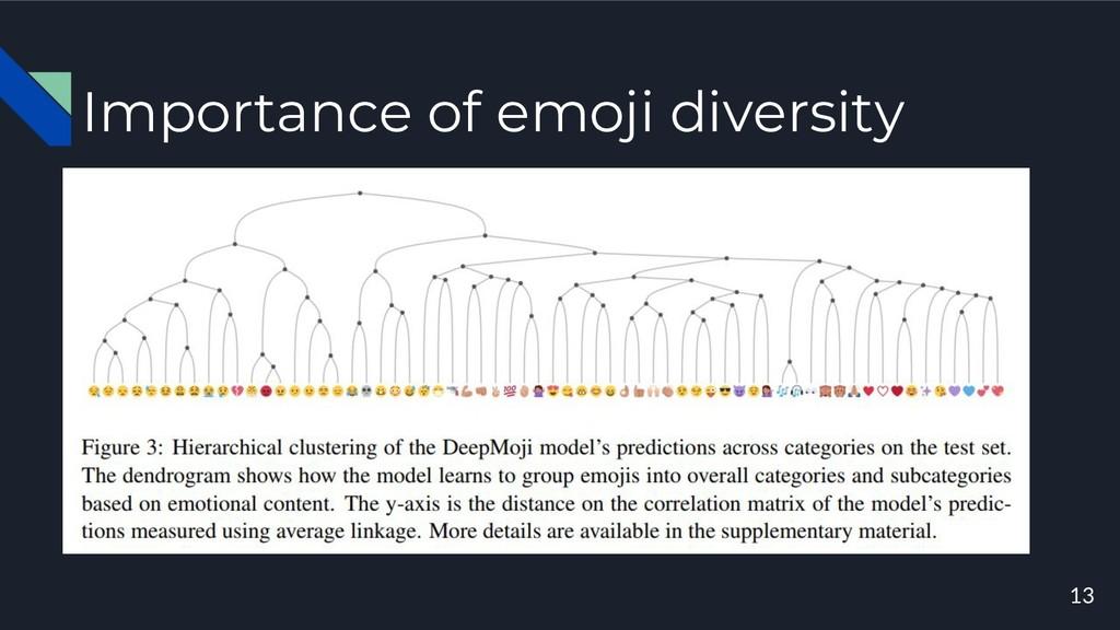 Importance of emoji diversity 13
