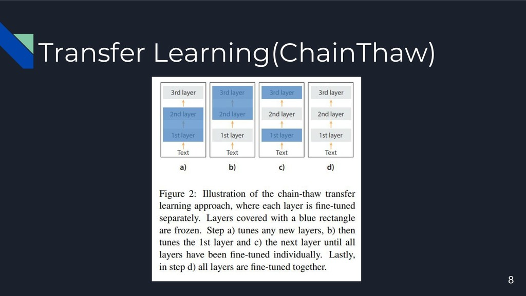 Transfer Learning(ChainThaw) 8