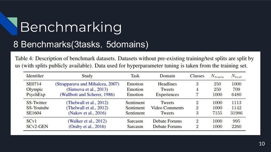 Benchmarking 10 8 Benchmarks(3tasks,5domains)