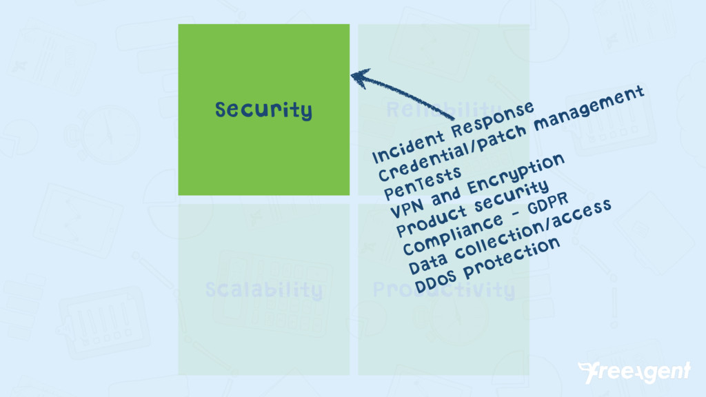 Reliability Security Scalability Productivity I...