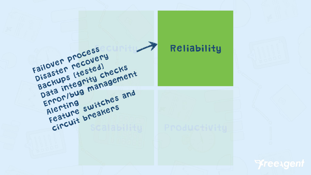 Security Reliability Scalability Productivity F...