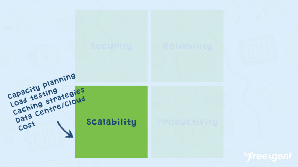 Security Reliability Scalability Productivity C...