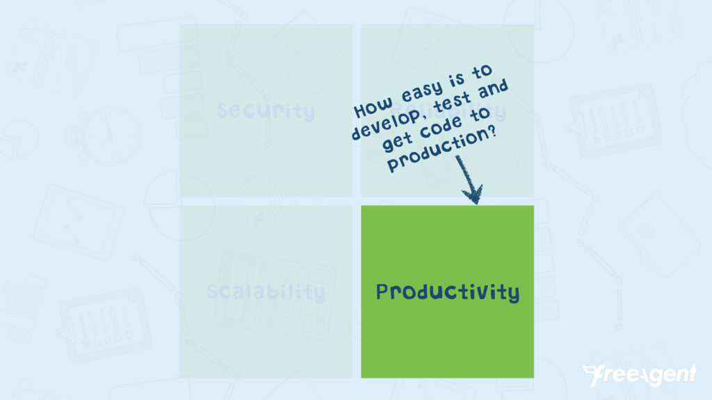 Security Reliability Scalability Productivity H...