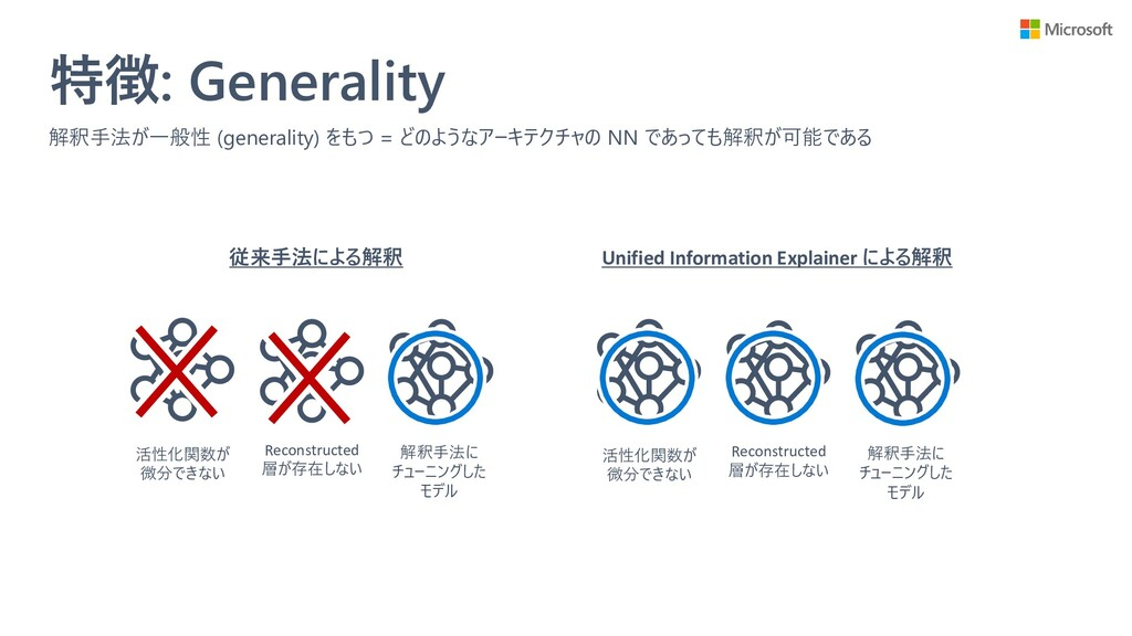 特徴: Generality 解釈手法が一般性 (generality) をもつ = どのよう...