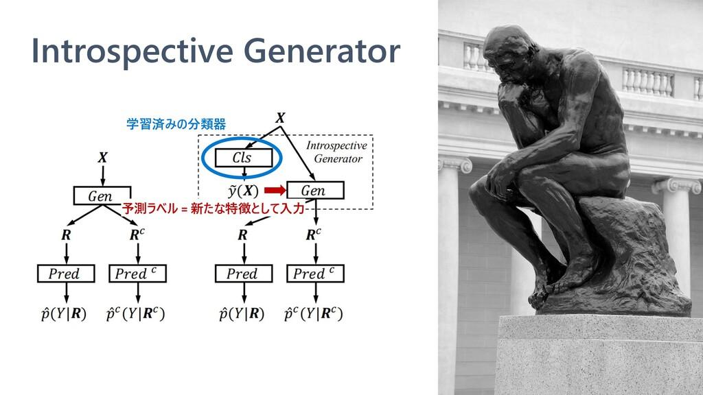 Introspective Generator 学習済みの分類器 予測ラベル = 新たな特徴と...