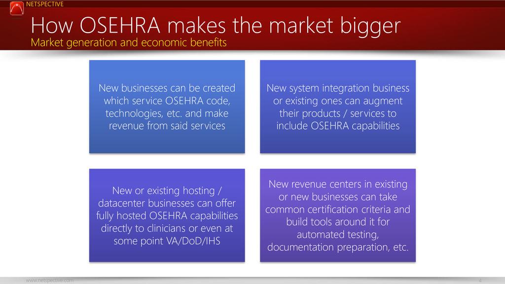 NETSPECTIVE www.netspective.com 4 How OSEHRA ma...