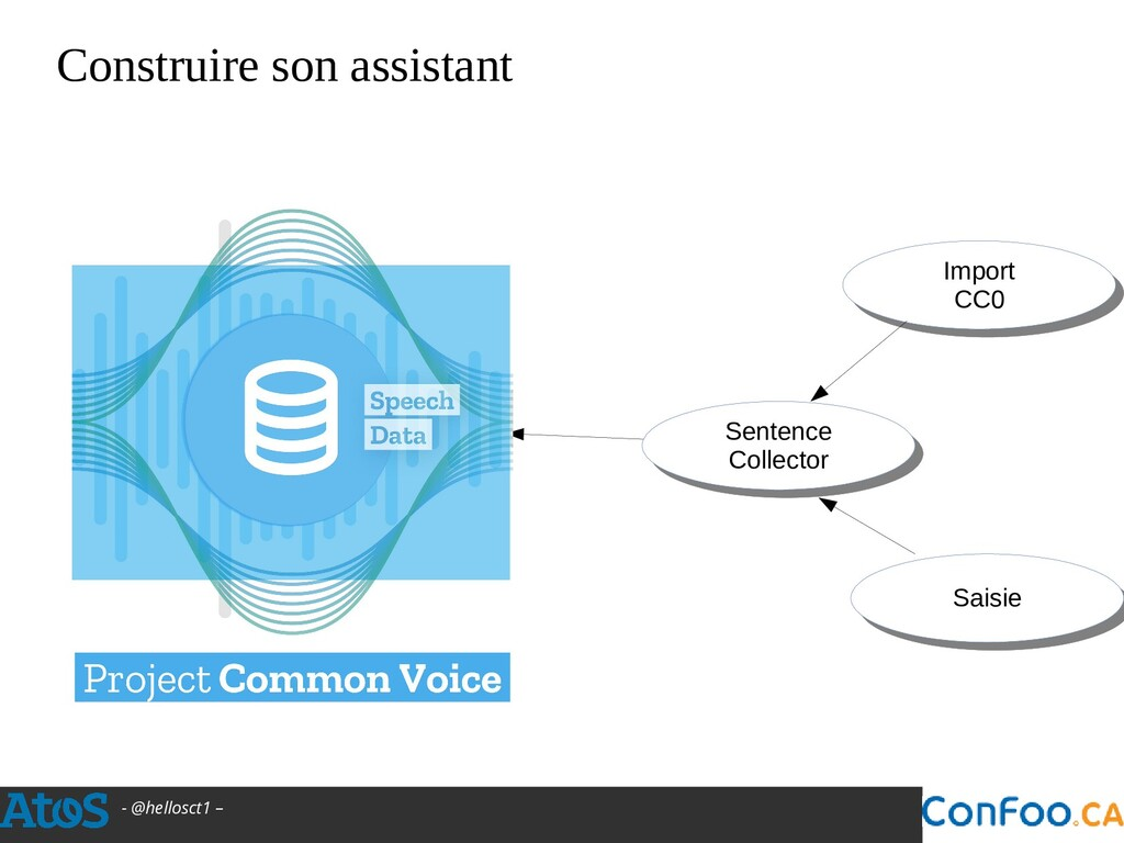 - @hellosct1 – Construire son assistant Import ...
