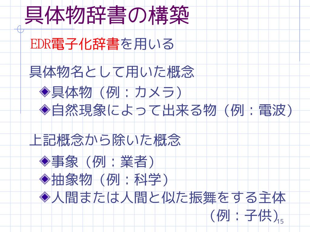 15 具体物辞書の構築 EDR電子化辞書を用いる 具体物名として用いた概念 具体物(例:カメラ...
