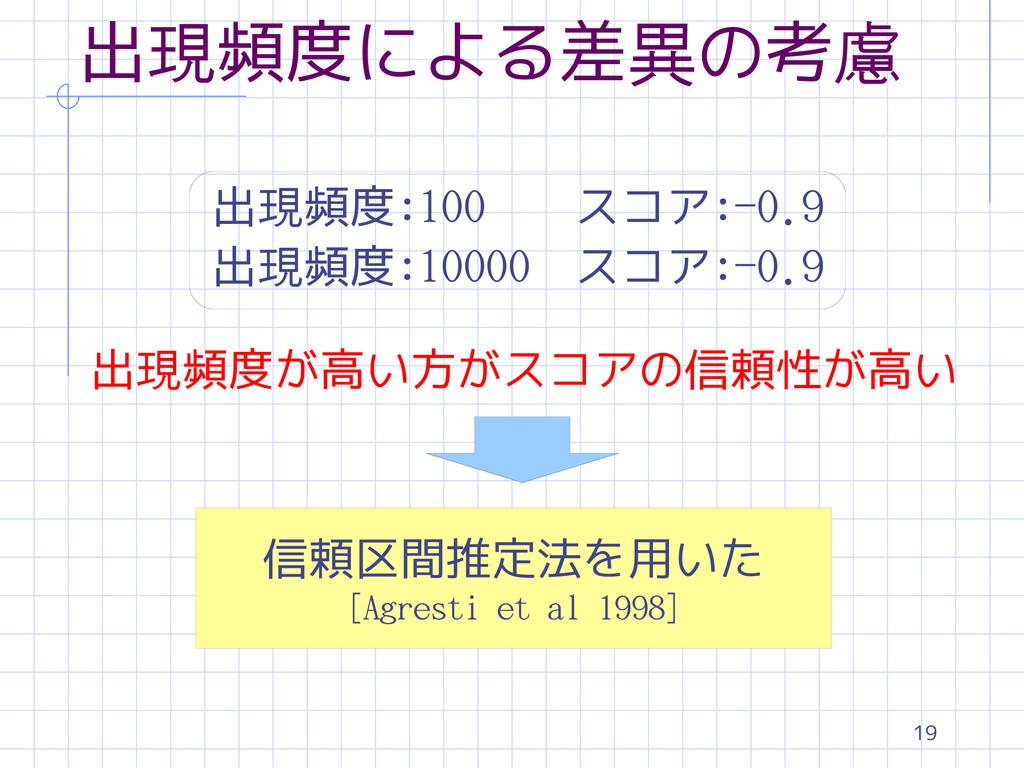 19 出現頻度による差異の考慮 出現頻度:100 スコア:-0.9 出現頻度:10000 スコ...