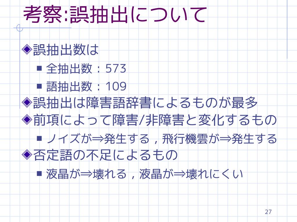 27 考察:誤抽出について 誤抽出数は s 全抽出数 : 573 s 語抽出数 : 109 誤...