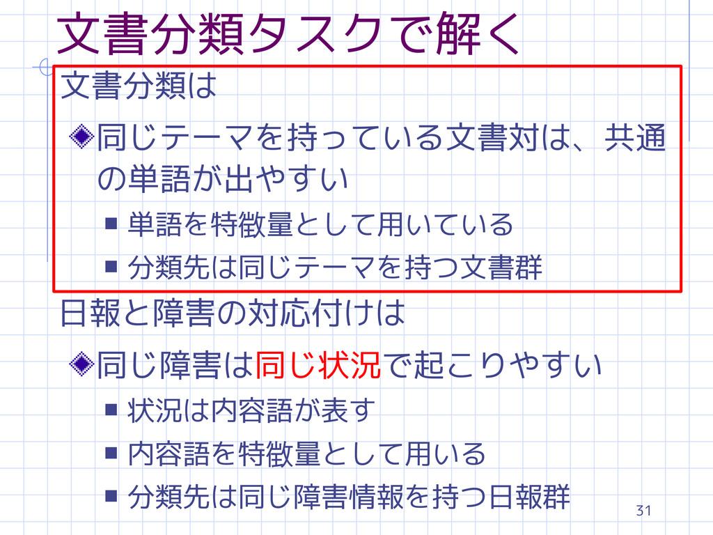31 文書分類タスクで解く 文書分類は 同じテーマを持っている文書対は、共通 の単語が出やすい...