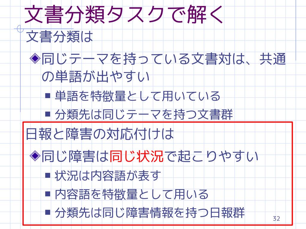 32 文書分類タスクで解く 文書分類は 同じテーマを持っている文書対は、共通 の単語が出やすい...