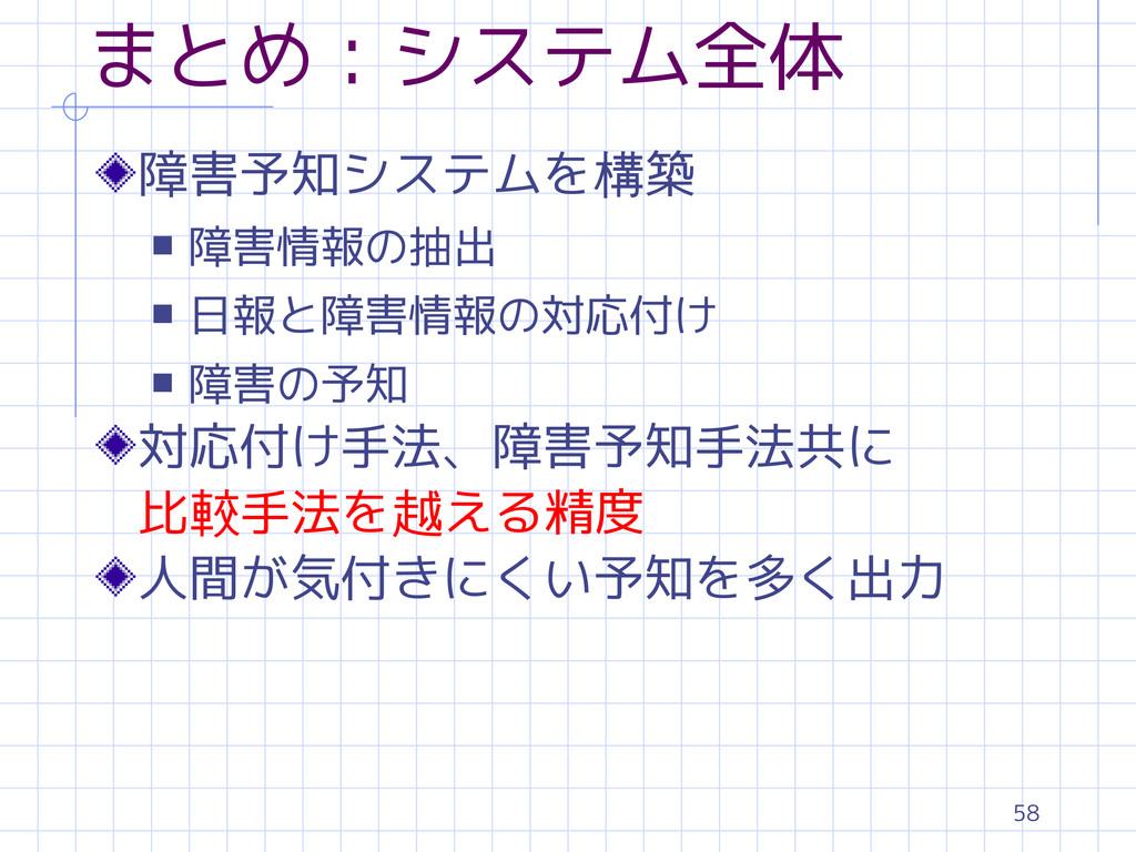 58 まとめ:システム全体 障害予知システムを構築 s 障害情報の抽出 s 日報と障害情報の対...