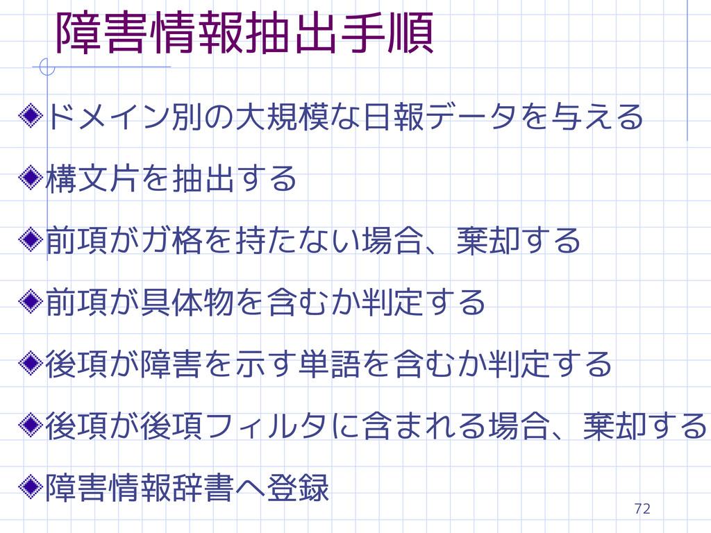 72 障害情報抽出手順 ドメイン別の大規模な日報データを与える 構文片を抽出する 前項がガ格を...
