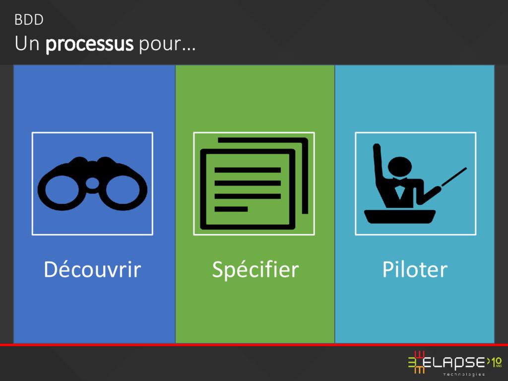 Découvrir Spécifier Piloter BDD Un processus po...