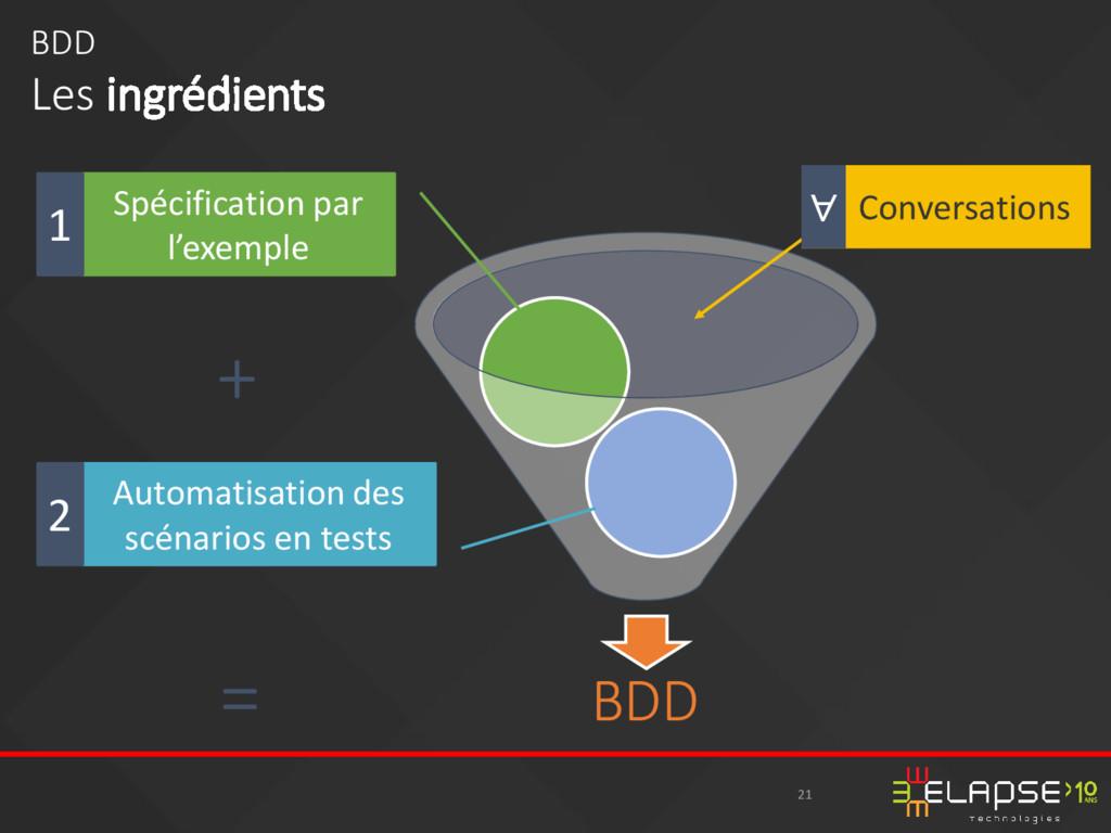 21 BDD Les ingrédients BDD + = Spécification pa...