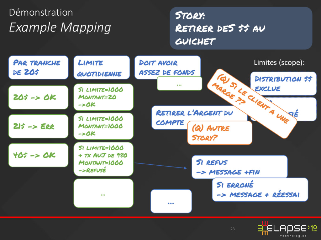 23 Démonstration Example Mapping Story: Retirer...