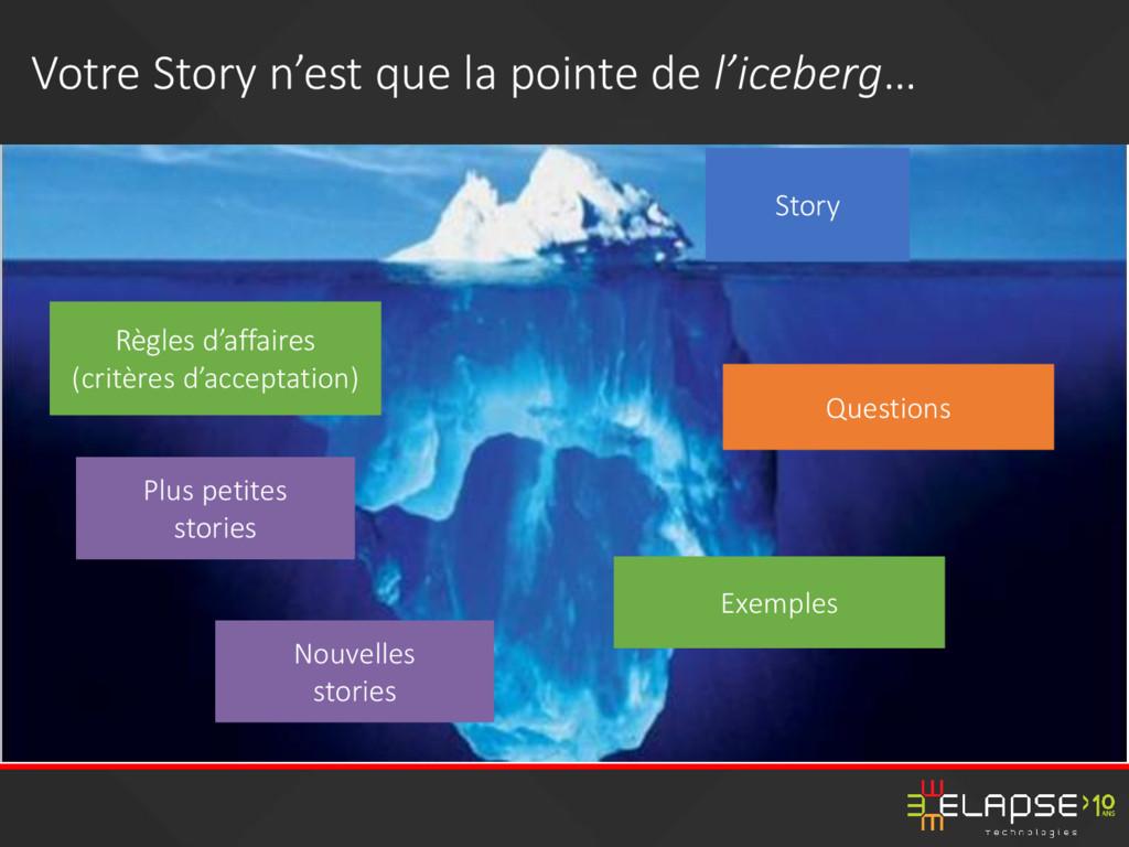 Votre Story n'est que la pointe de l'iceberg… R...