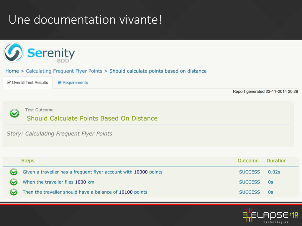 Une documentation vivante!