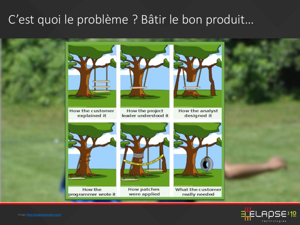 C'est quoi le problème ? Bâtir le bon produit… ...