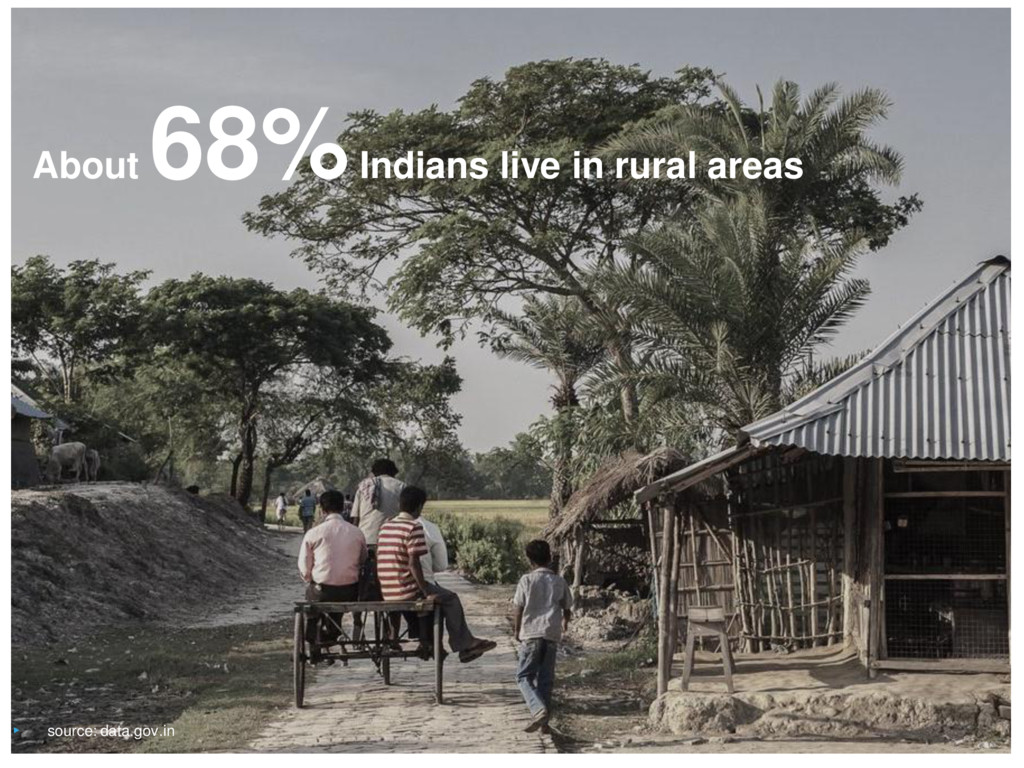 ▸ source: data.gov.in About 68%Indians live in ...