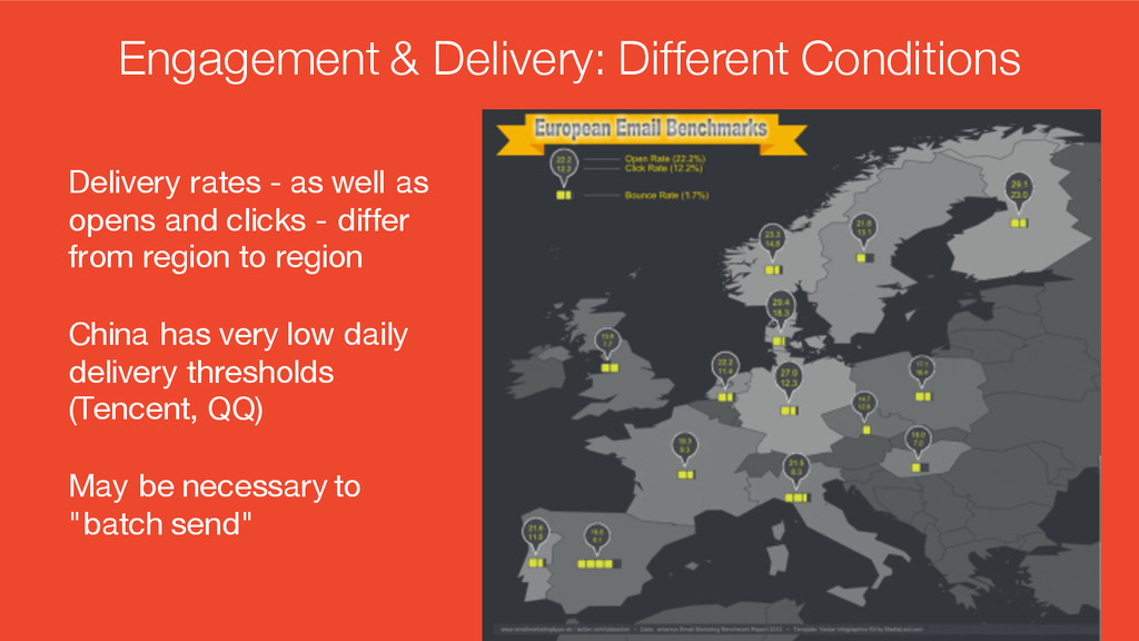 Delivery rates - as well as opens and clicks - ...
