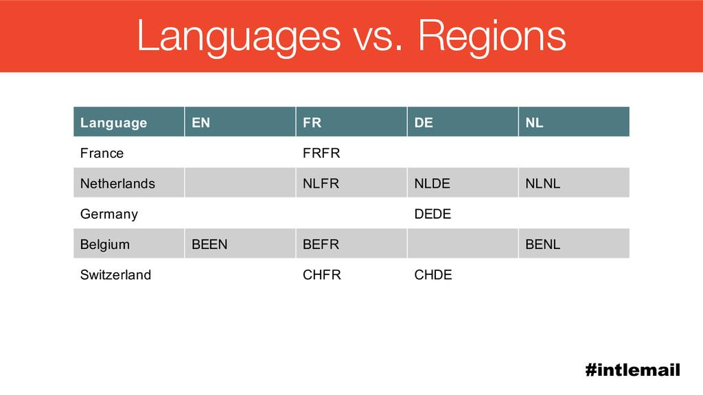 #intlemail Languages vs. Regions Language EN FR...