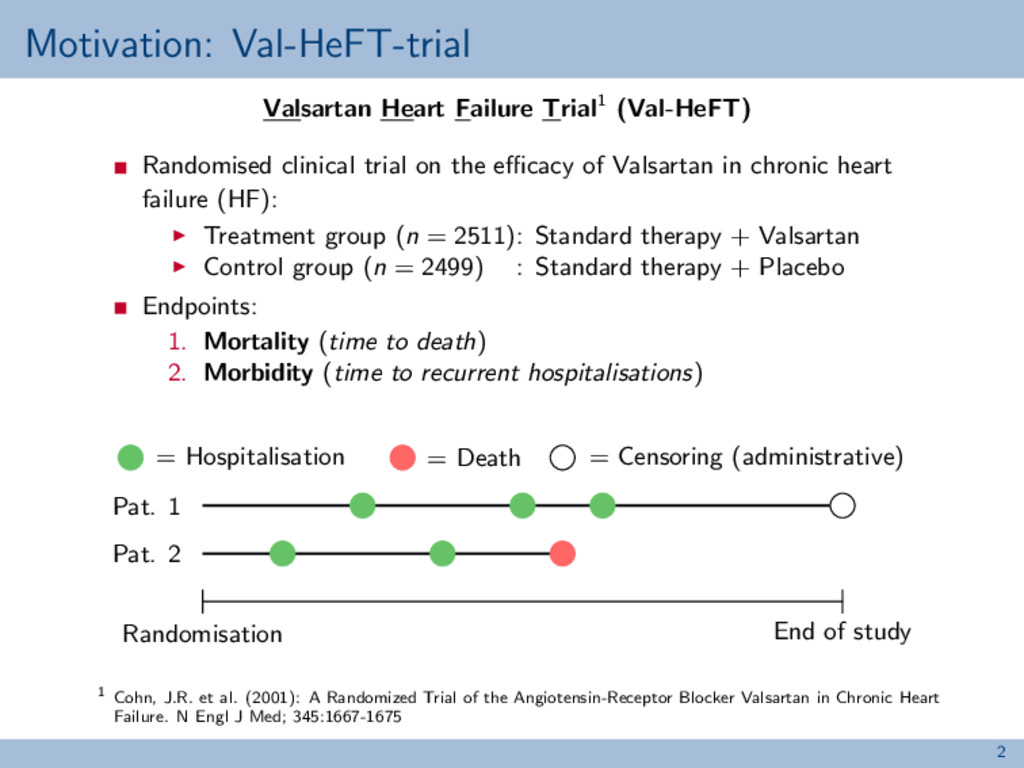 Motivation: Val-HeFT-trial Valsartan Heart Fail...