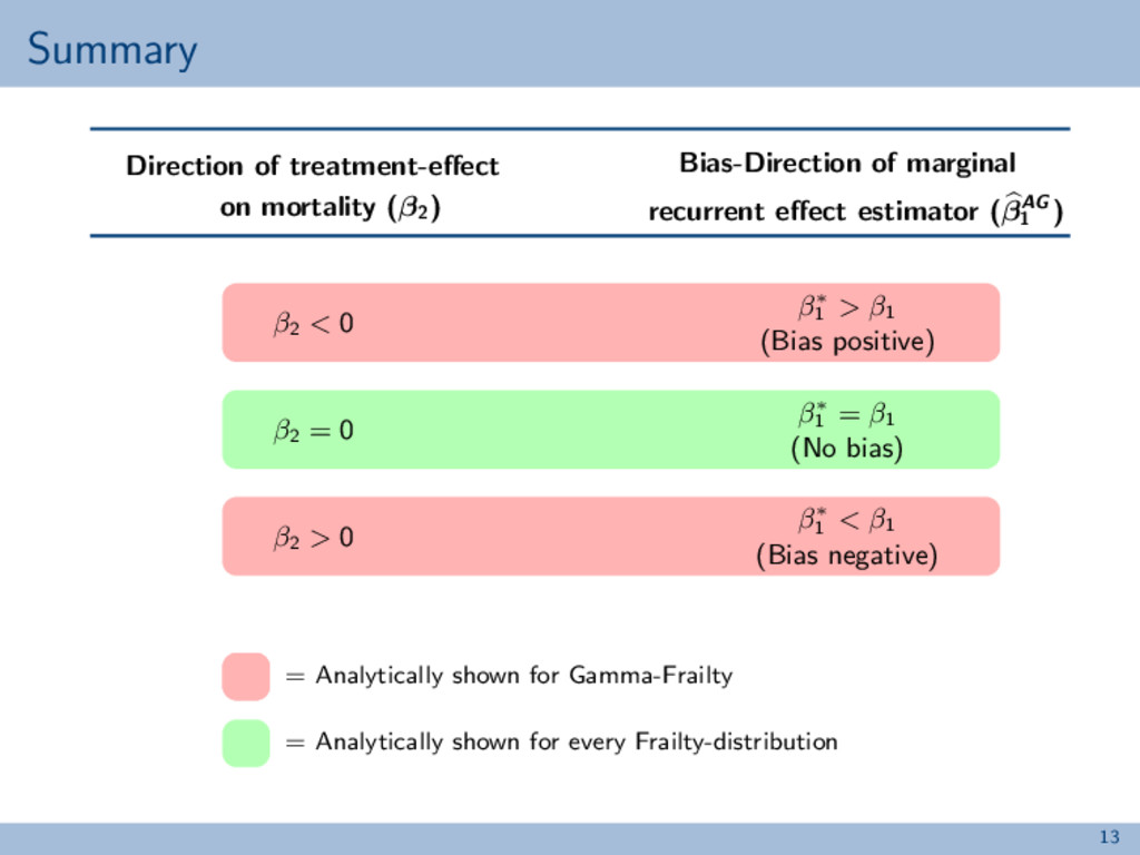 Summary Direction of treatment-effect on mortali...